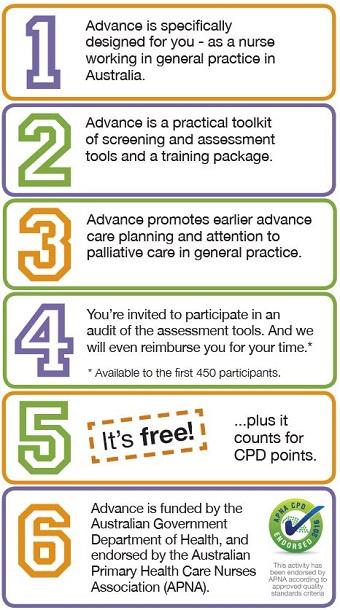 Benefits of advance project