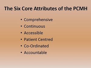 The six core attributes of the PCMH