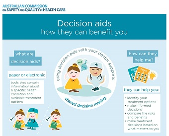 How decision aids can benefit you infographic